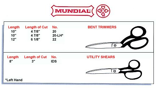 bent trimmers and utility shears